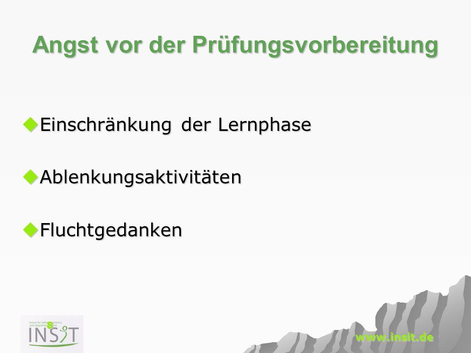 9 www.insit.de Angst während der Prüfung  Beeinträchtigung der Wiedergabe des Wissens  Angstbedingte Denkblockaden (Stresshormone)  Versagensängste werden bestätigt
