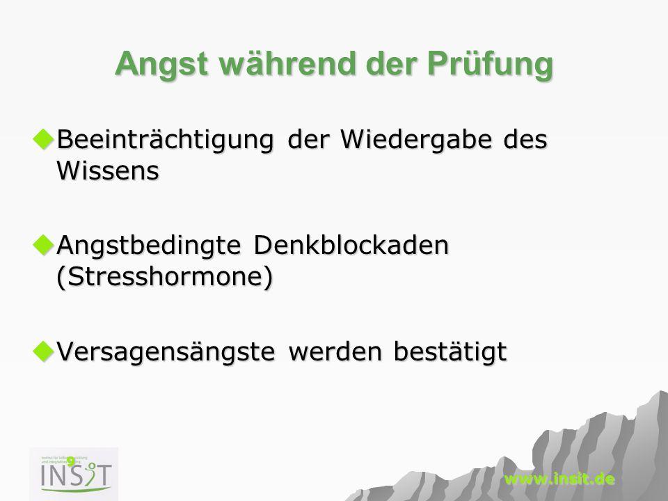 9 www.insit.de Angst während der Prüfung  Beeinträchtigung der Wiedergabe des Wissens  Angstbedingte Denkblockaden (Stresshormone)  Versagensängste