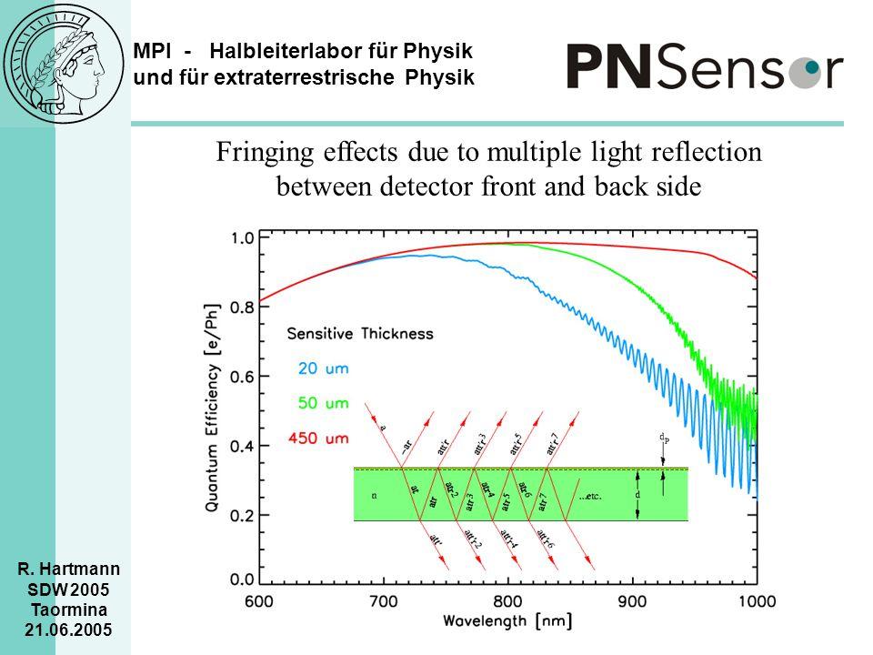 MPI - Halbleiterlabor für Physik und für extraterrestrische Physik R. Hartmann SDW 2005 Taormina 21.06.2005 Fringing effects due to multiple light ref