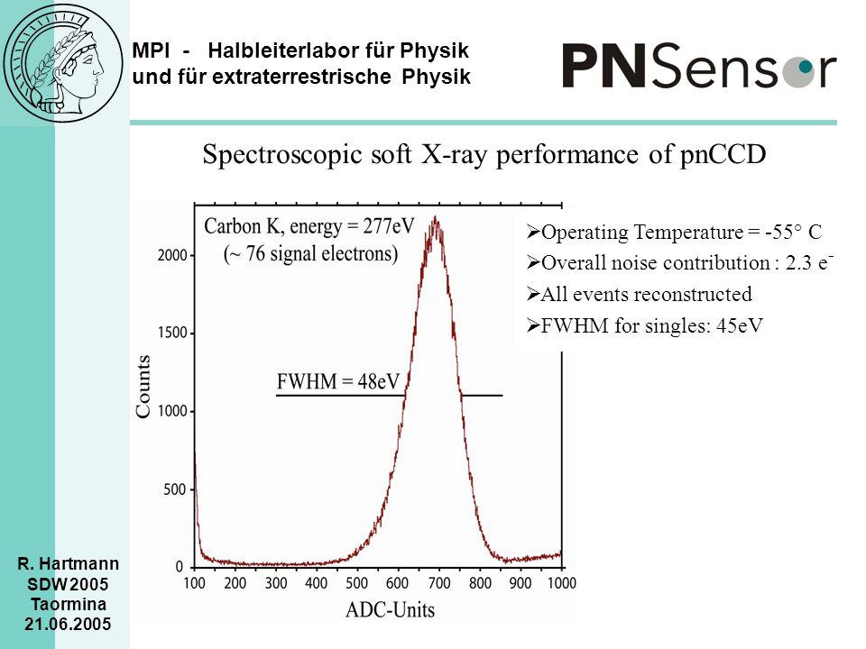 MPI - Halbleiterlabor für Physik und für extraterrestrische Physik R. Hartmann SDW 2005 Taormina 21.06.2005 Spectroscopic soft X-ray performance of pn