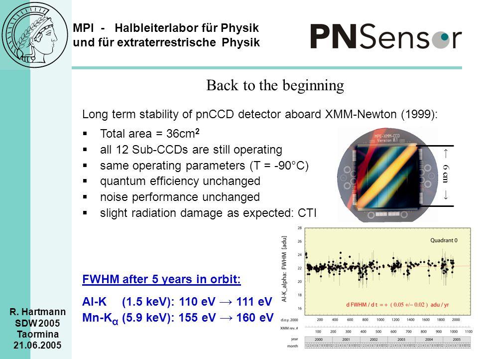 MPI - Halbleiterlabor für Physik und für extraterrestrische Physik R. Hartmann SDW 2005 Taormina 21.06.2005 Back to the beginning Long term stability
