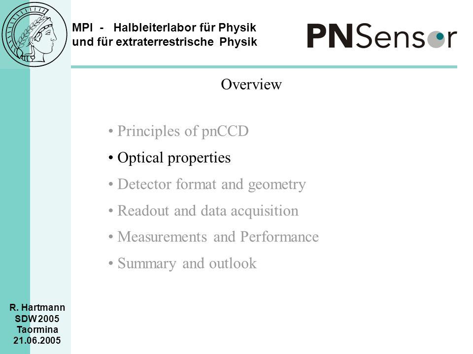 MPI - Halbleiterlabor für Physik und für extraterrestrische Physik R. Hartmann SDW 2005 Taormina 21.06.2005 Principles of pnCCD Optical properties Det