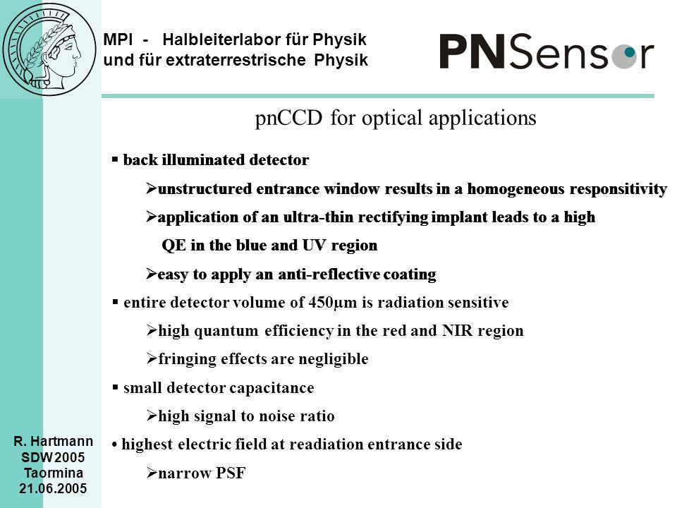 MPI - Halbleiterlabor für Physik und für extraterrestrische Physik R. Hartmann SDW 2005 Taormina 21.06.2005 pnCCD for optical applications  back illu