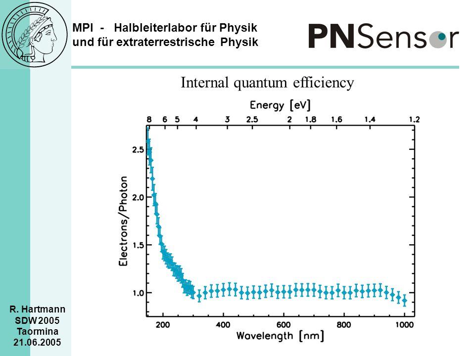 MPI - Halbleiterlabor für Physik und für extraterrestrische Physik R. Hartmann SDW 2005 Taormina 21.06.2005 Internal quantum efficiency