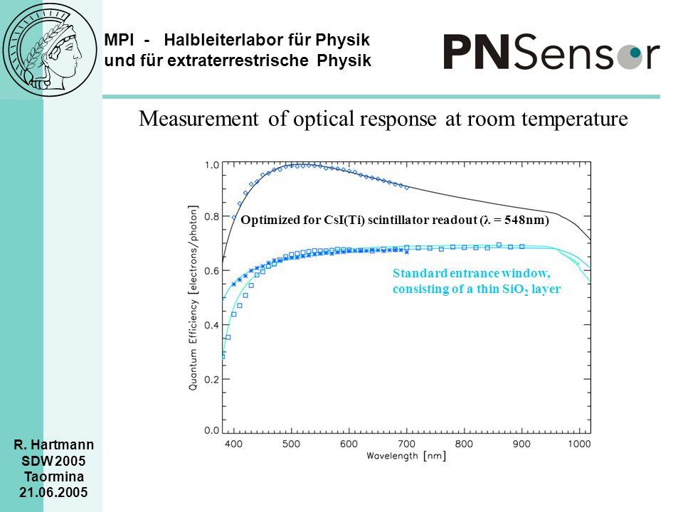 MPI - Halbleiterlabor für Physik und für extraterrestrische Physik R. Hartmann SDW 2005 Taormina 21.06.2005 Measurement of optical response at room te