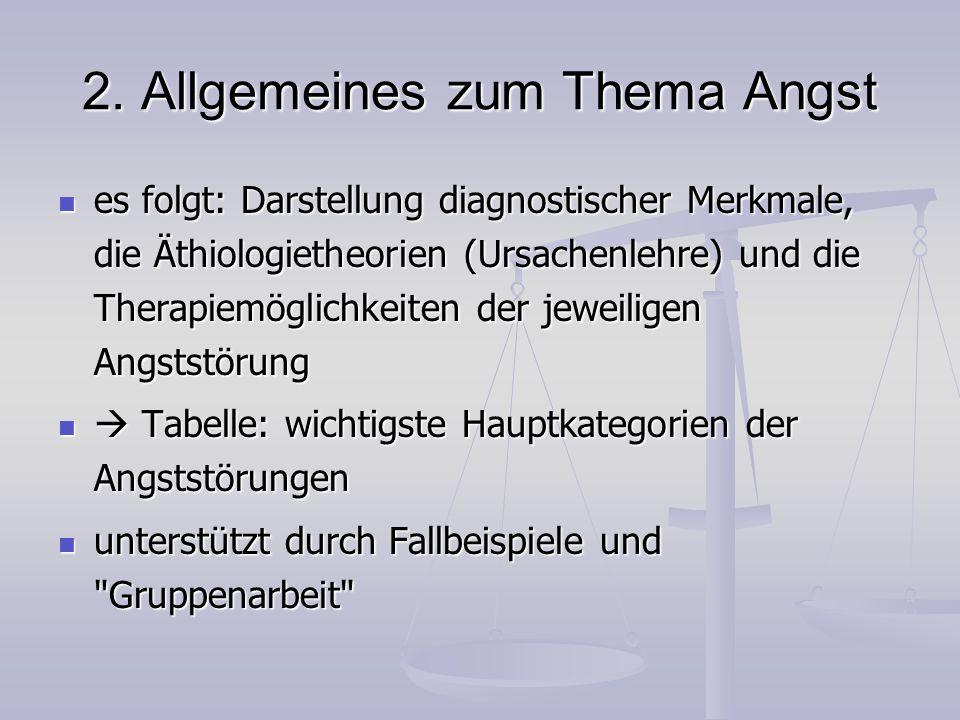 2. Allgemeines zum Thema Angst es folgt: Darstellung diagnostischer Merkmale, die Äthiologietheorien (Ursachenlehre) und die Therapiemöglichkeiten der