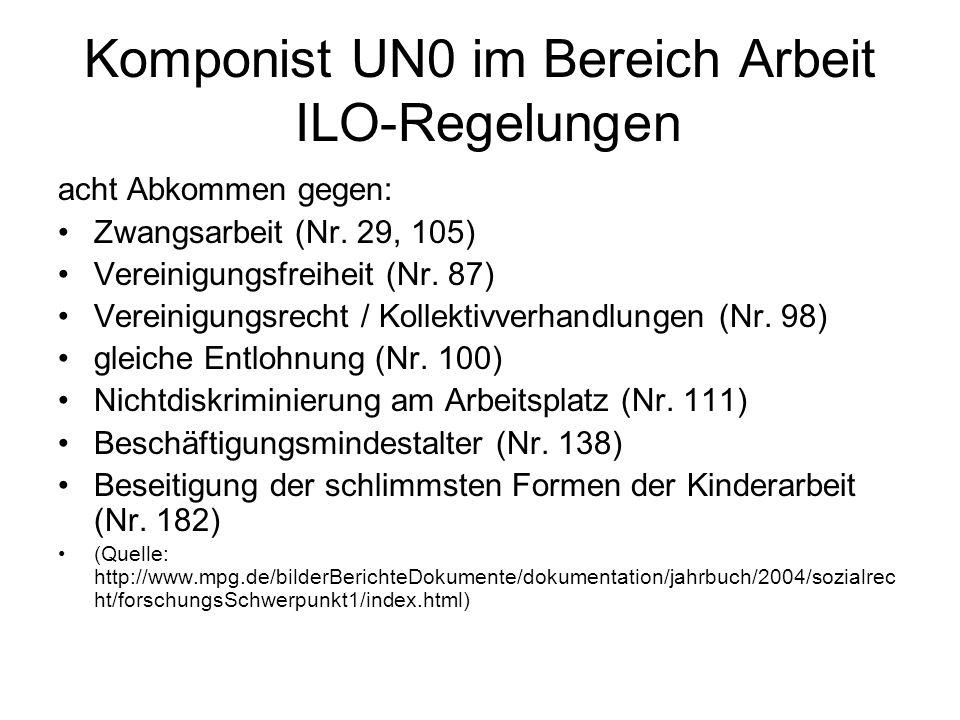 Komponist UN0 im Bereich Arbeit ILO-Regelungen acht Abkommen gegen: Zwangsarbeit (Nr. 29, 105) Vereinigungsfreiheit (Nr. 87) Vereinigungsrecht / Kolle