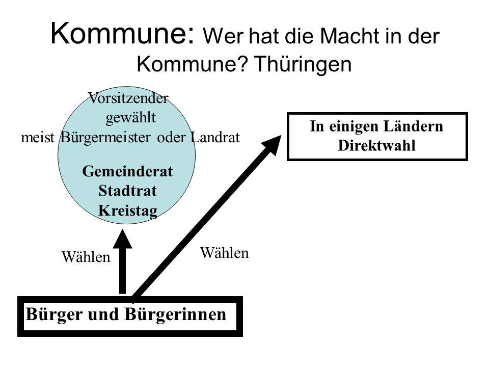 Kommune: Wer hat die Macht in der Kommune? Thüringen Gemeinderat Stadtrat Kreistag Vorsitzender gewählt meist Bürgermeister oder Landrat In einigen Lä