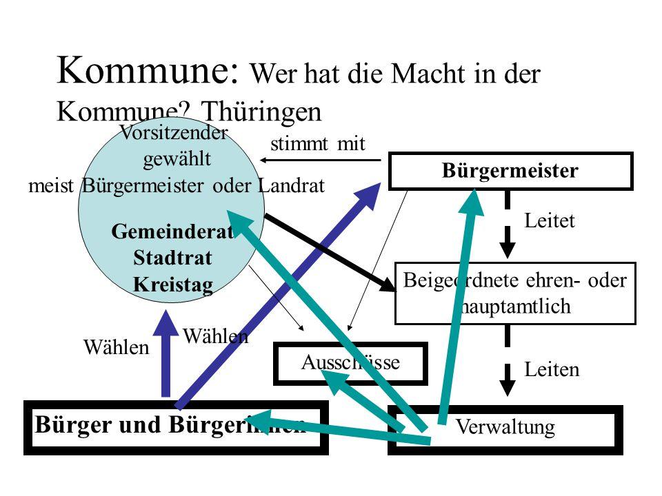 Kommune: Wer hat die Macht in der Kommune? Thüringen Gemeinderat Stadtrat Kreistag Vorsitzender gewählt meist Bürgermeister oder Landrat Bürgermeister