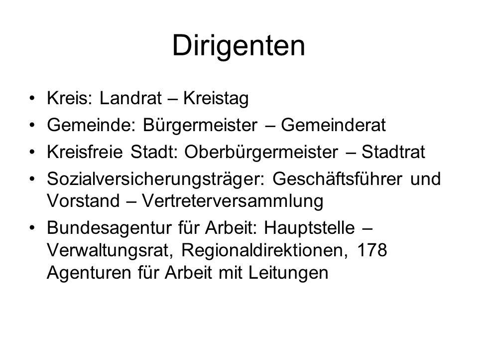 Dirigenten Kreis: Landrat – Kreistag Gemeinde: Bürgermeister – Gemeinderat Kreisfreie Stadt: Oberbürgermeister – Stadtrat Sozialversicherungsträger: G