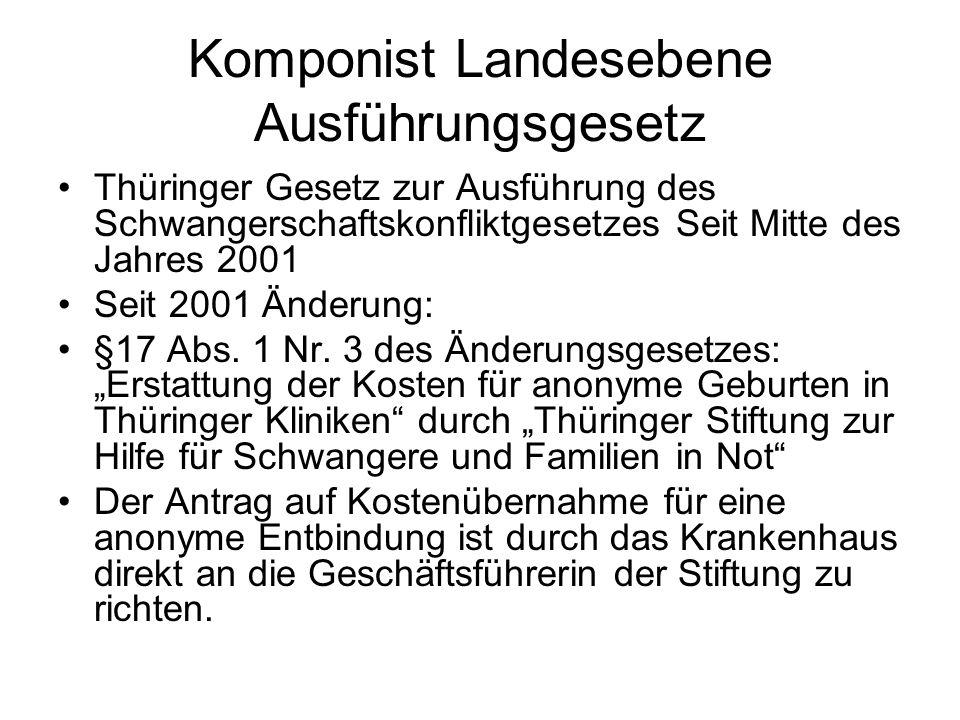 Komponist Landesebene Ausführungsgesetz Thüringer Gesetz zur Ausführung des Schwangerschaftskonfliktgesetzes Seit Mitte des Jahres 2001 Seit 2001 Ände