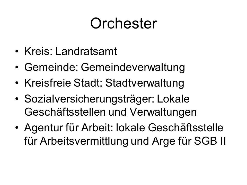 Orchester Kreis: Landratsamt Gemeinde: Gemeindeverwaltung Kreisfreie Stadt: Stadtverwaltung Sozialversicherungsträger: Lokale Geschäftsstellen und Ver