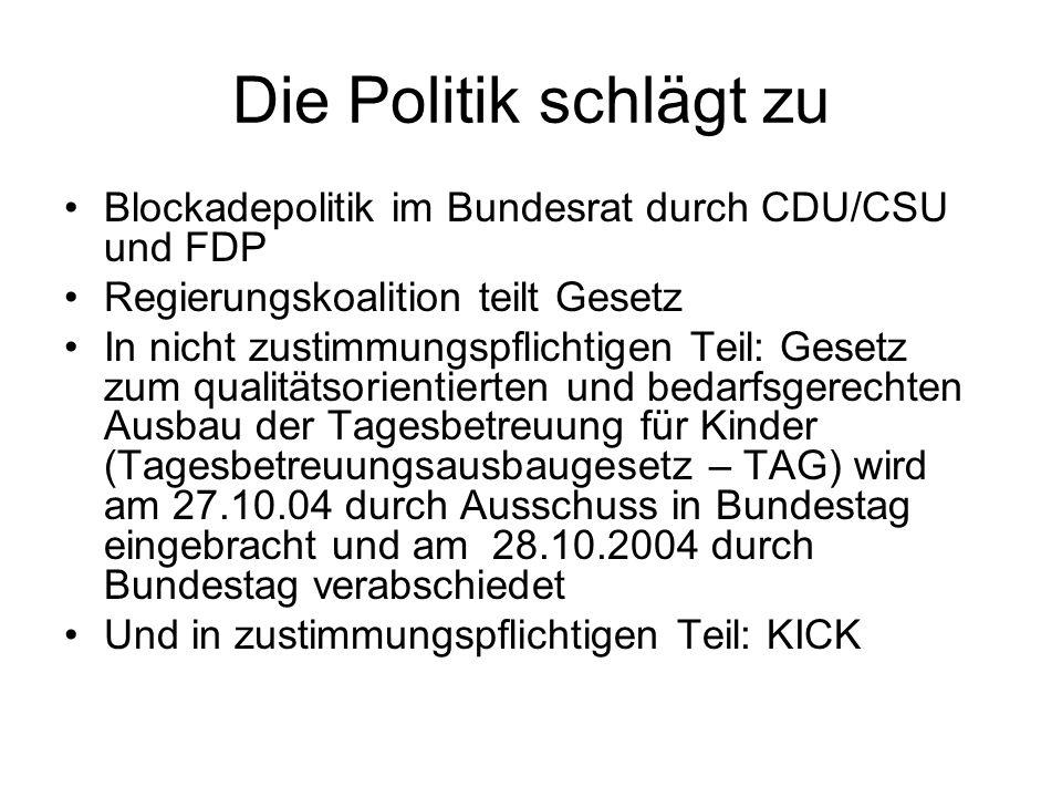 Die Politik schlägt zu Blockadepolitik im Bundesrat durch CDU/CSU und FDP Regierungskoalition teilt Gesetz In nicht zustimmungspflichtigen Teil: Geset