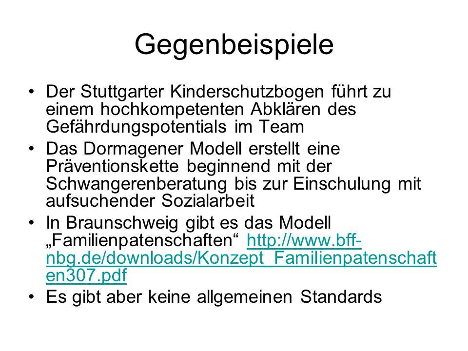 Gegenbeispiele Der Stuttgarter Kinderschutzbogen führt zu einem hochkompetenten Abklären des Gefährdungspotentials im Team Das Dormagener Modell erste