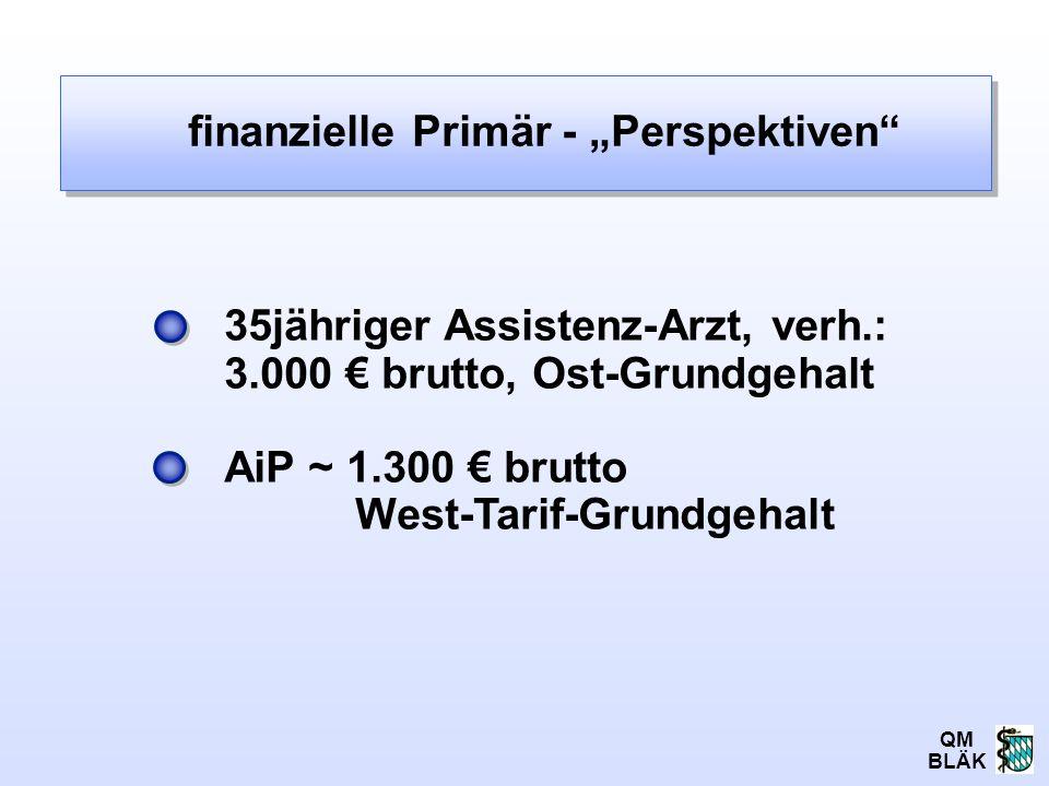 """QM BLÄK 35jähriger Assistenz-Arzt, verh.: 3.000 € brutto, Ost-Grundgehalt AiP ~ 1.300 € brutto West-Tarif-Grundgehalt finanzielle Primär - """"Perspektiv"""