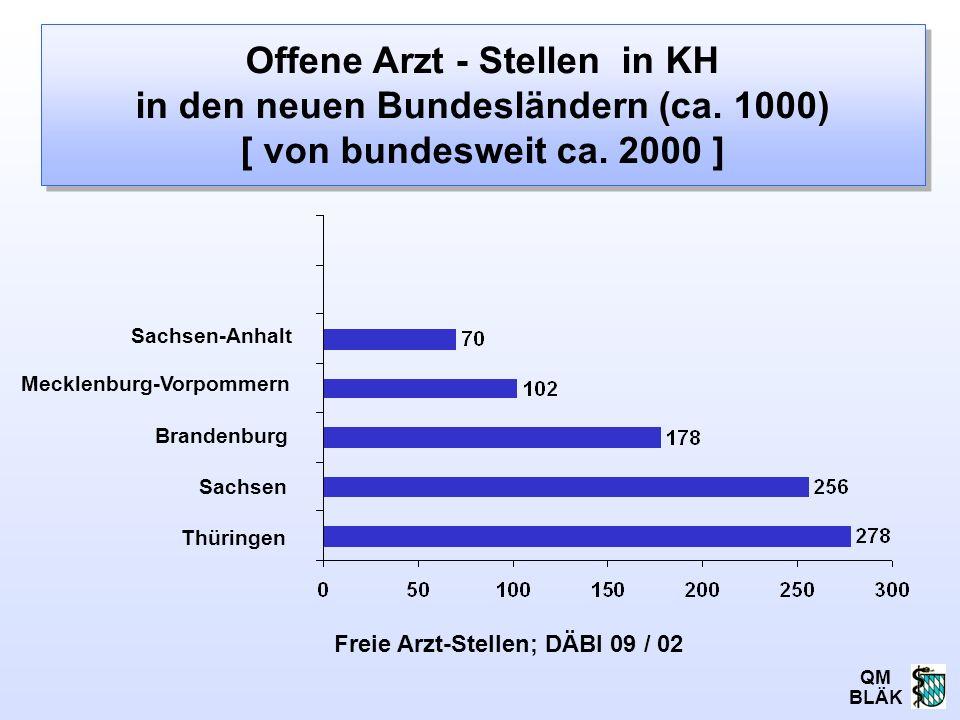 QM BLÄK Offene Arzt - Stellen in KH in den neuen Bundesländern (ca. 1000) [ von bundesweit ca. 2000 ] Freie Arzt-Stellen; DÄBl 09 / 02 Mecklenburg-Vor