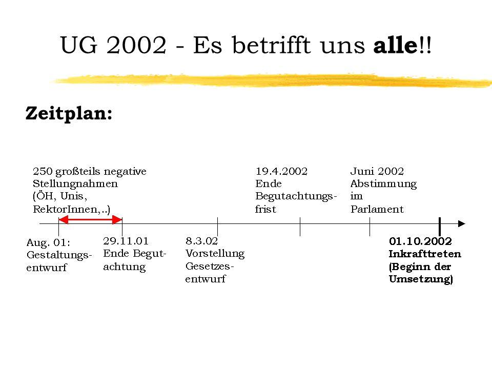 UG 2002 - Es betrifft uns alle !! Zeitplan: