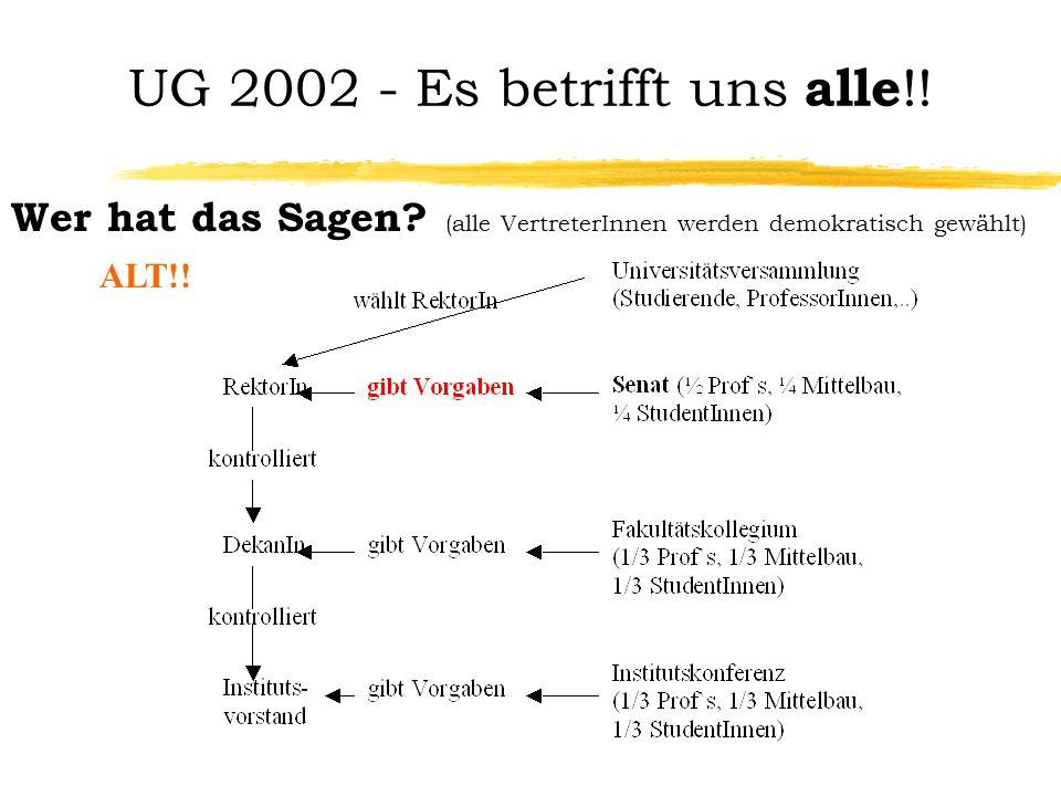 UG 2002 - Es betrifft uns alle !! Wer hat das Sagen? (alle VertreterInnen werden demokratisch gewählt) ALT!!