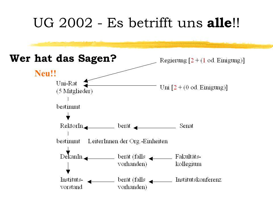UG 2002 - Es betrifft uns alle !! Wer hat das Sagen? Neu!!