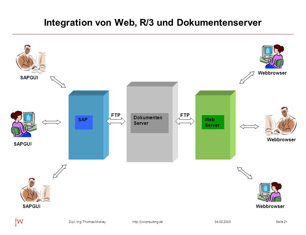 Dipl. Ing. Thomas Mickley jw http://jwconsulting.deSeite 2104.02.2003 FTP Integration von Web, R/3 und Dokumentenserver SAP Dokumenten Server Webbrows