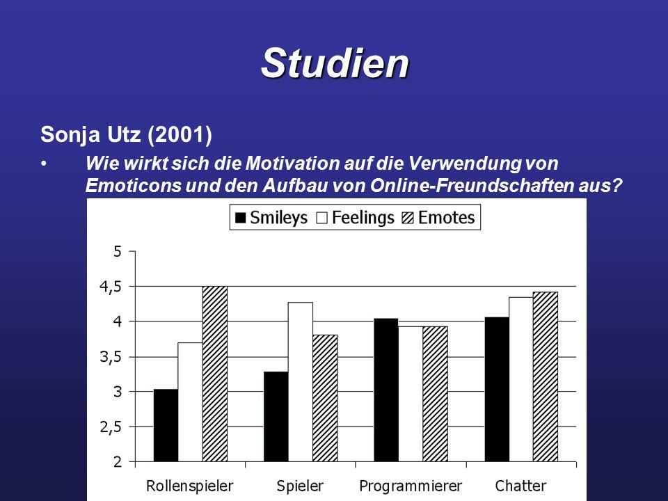 Studien Sonja Utz (2001) Wie wirkt sich die Motivation auf die Verwendung von Emoticons und den Aufbau von Online-Freundschaften aus?