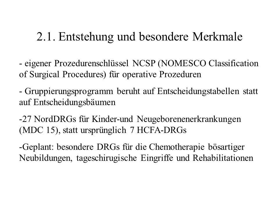 2.1. Entstehung und besondere Merkmale - eigener Prozedurenschlüssel NCSP (NOMESCO Classification of Surgical Procedures) für operative Prozeduren - G