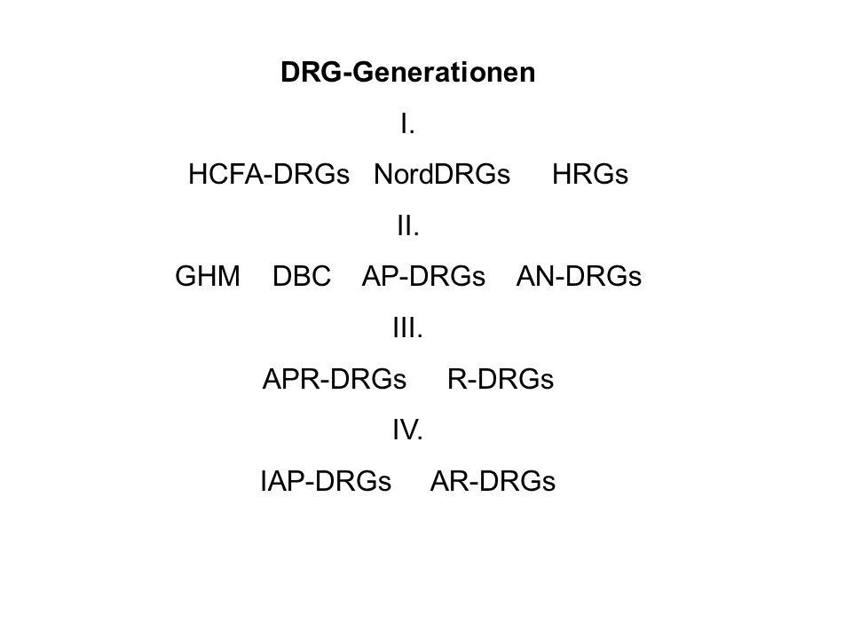 DRG-Generationen I. HCFA-DRGs NordDRGs HRGs II. GHM DBC AP-DRGs AN-DRGs III.