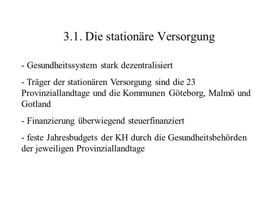 3.1. Die stationäre Versorgung - Gesundheitssystem stark dezentralisiert - Träger der stationären Versorgung sind die 23 Provinziallandtage und die Ko