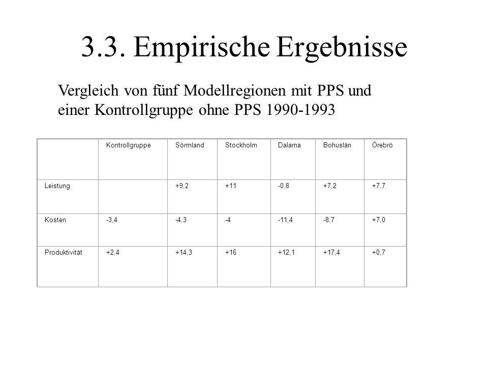 3.3. Empirische Ergebnisse Vergleich von fünf Modellregionen mit PPS und einer Kontrollgruppe ohne PPS 1990-1993 KontrollgruppeSörmlandStockholmDalarn