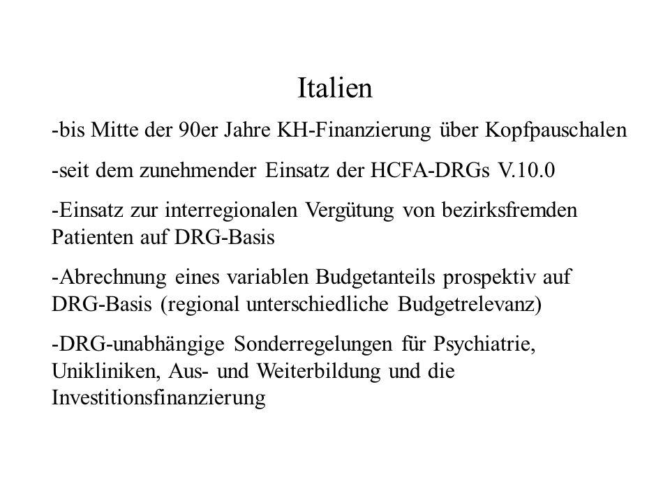 Italien -bis Mitte der 90er Jahre KH-Finanzierung über Kopfpauschalen -seit dem zunehmender Einsatz der HCFA-DRGs V.10.0 -Einsatz zur interregionalen Vergütung von bezirksfremden Patienten auf DRG-Basis -Abrechnung eines variablen Budgetanteils prospektiv auf DRG-Basis (regional unterschiedliche Budgetrelevanz) -DRG-unabhängige Sonderregelungen für Psychiatrie, Unikliniken, Aus- und Weiterbildung und die Investitionsfinanzierung