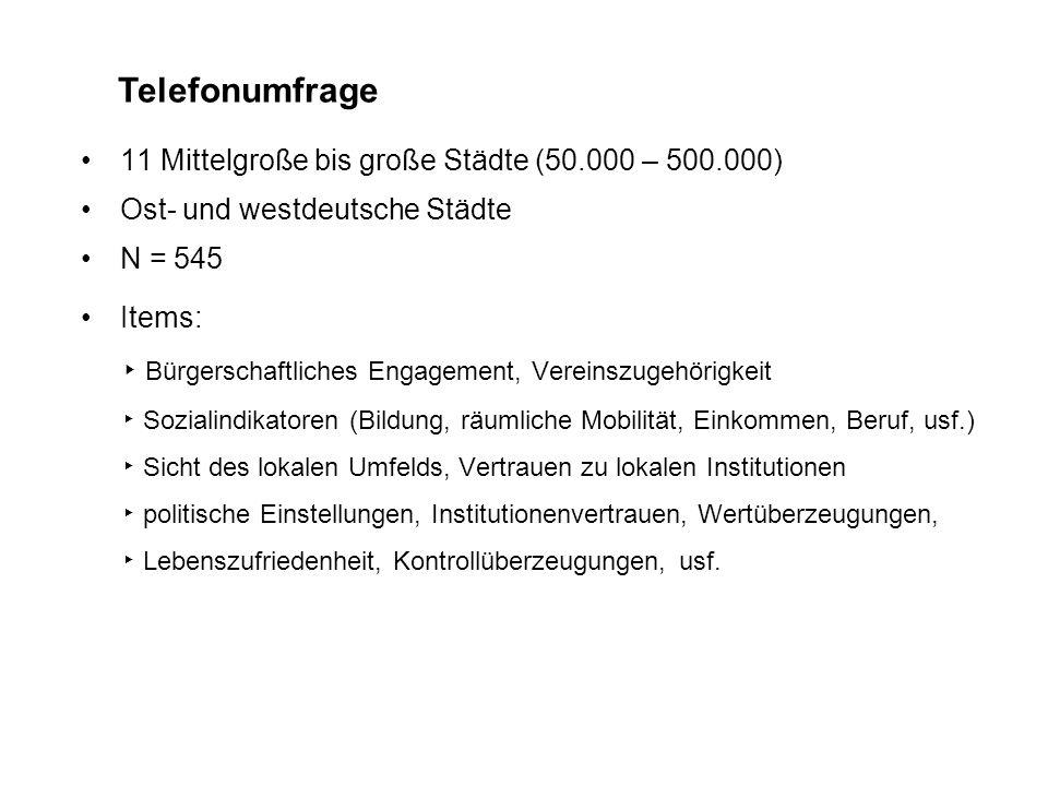 11 Mittelgroße bis große Städte (50.000 – 500.000) Ost- und westdeutsche Städte N = 545 Items: ▸ Bürgerschaftliches Engagement, Vereinszugehörigkeit ▸