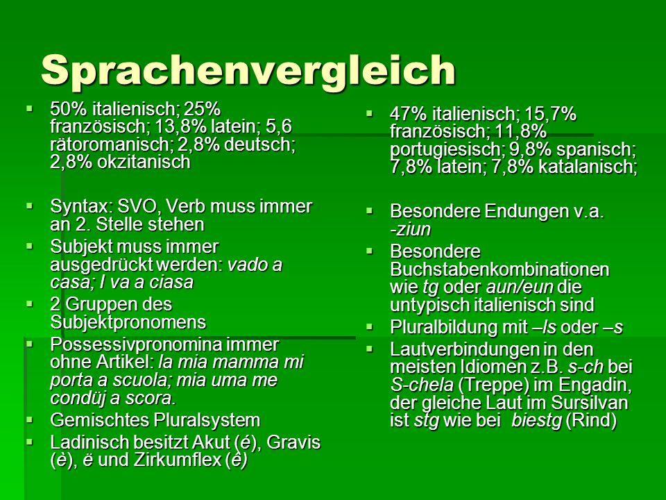 Sprachenvergleich  50% italienisch; 25% französisch; 13,8% latein; 5,6 rätoromanisch; 2,8% deutsch; 2,8% okzitanisch  Syntax: SVO, Verb muss immer a