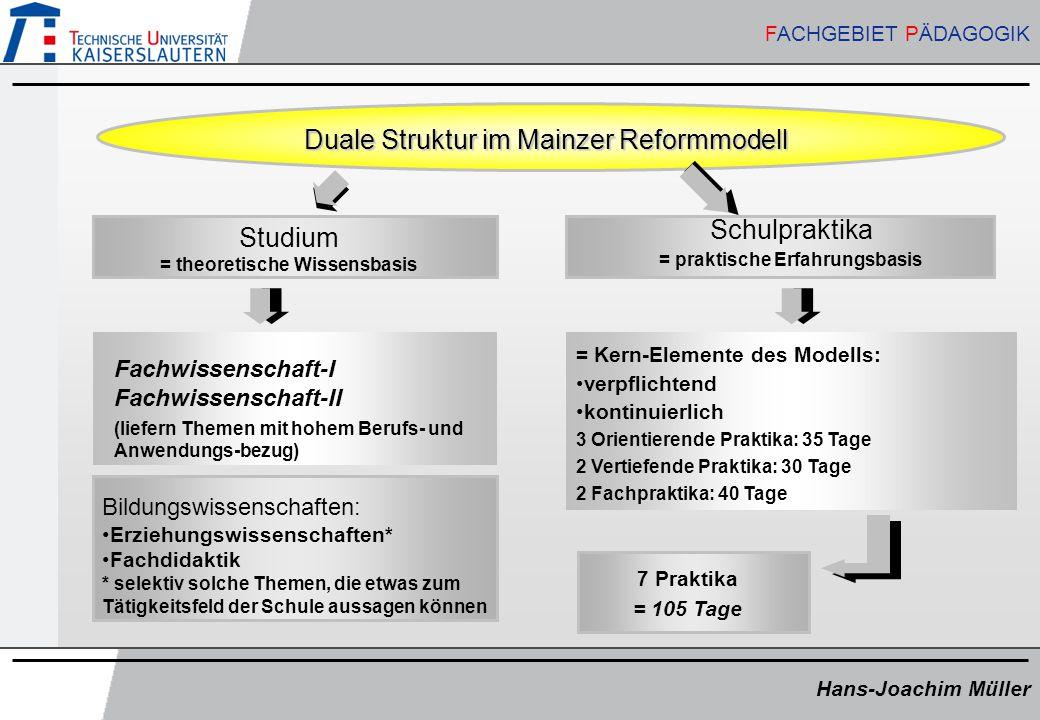 Hans-Joachim Müller FACHGEBIET PÄDAGOGIK Hans-Joachim Müller FACHGEBIET PÄDAGOGIK Duale Struktur im Mainzer Reformmodell Studium = theoretische Wissen