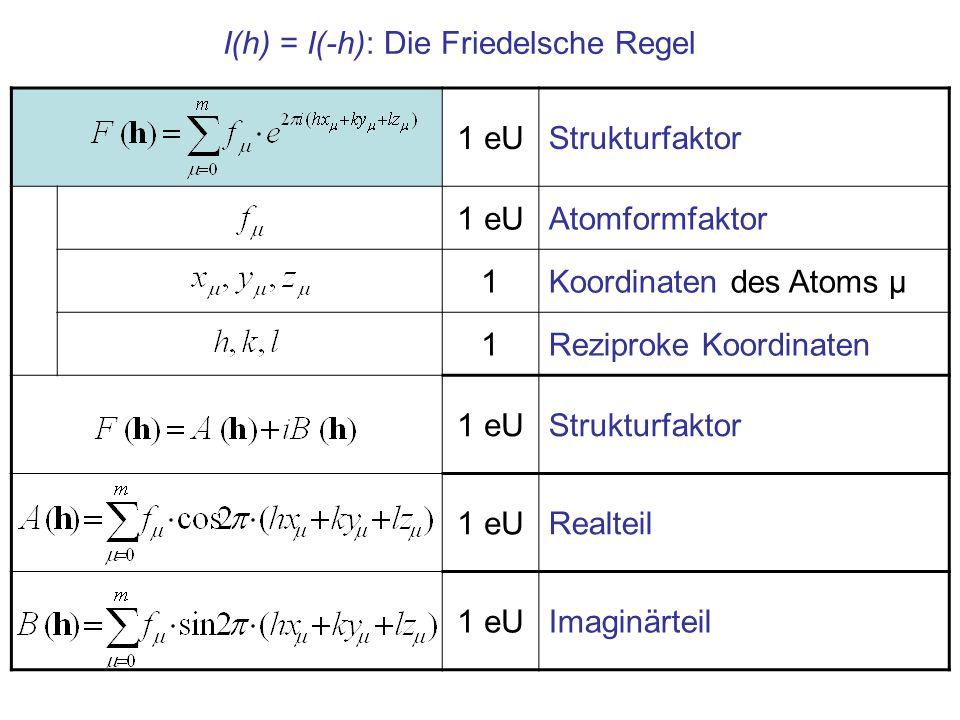 1 eUStrukturfaktor 1 eUAtomformfaktor 1Koordinaten des Atoms μ 1Reziproke Koordinaten 1 eUStrukturfaktor 1 eURealteil 1 eUImaginärteil I(h) = I(-h): D