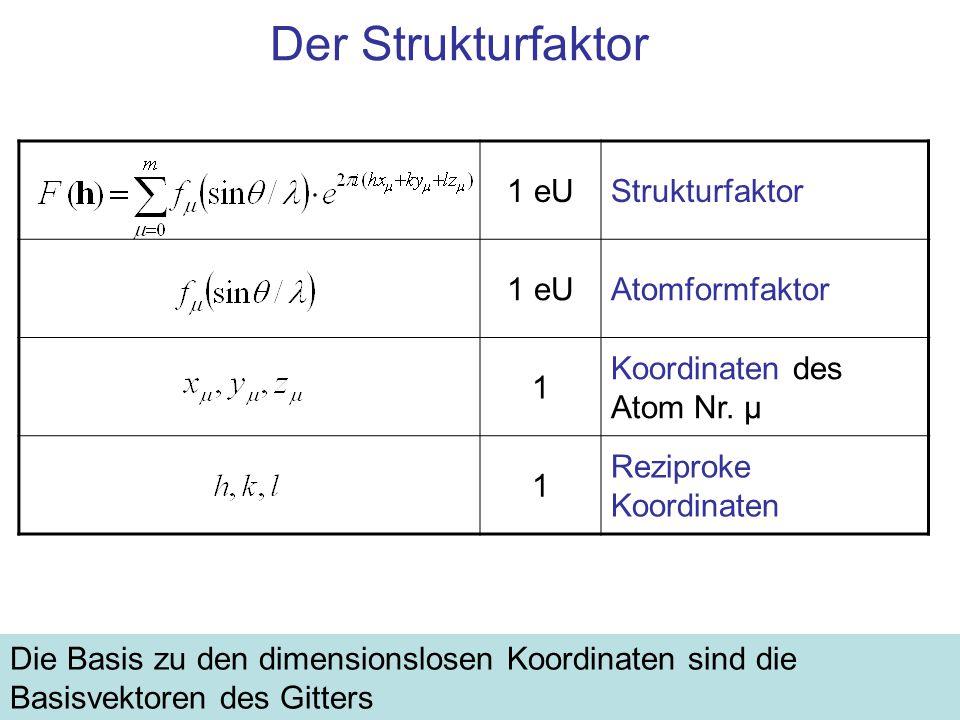 Der Strukturfaktor 1 eUStrukturfaktor 1 eUAtomformfaktor 1 Koordinaten des Atom Nr. μ 1 Reziproke Koordinaten Die Basis zu den dimensionslosen Koordin