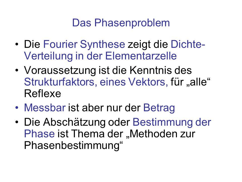 Das Phasenproblem Die Fourier Synthese zeigt die Dichte- Verteilung in der Elementarzelle Voraussetzung ist die Kenntnis des Strukturfaktors, eines Ve