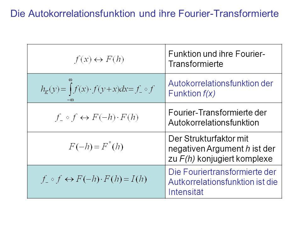 Funktion und ihre Fourier- Transformierte Autokorrelationsfunktion der Funktion f(x) Fourier-Transformierte der Autokorrelationsfunktion Der Strukturf