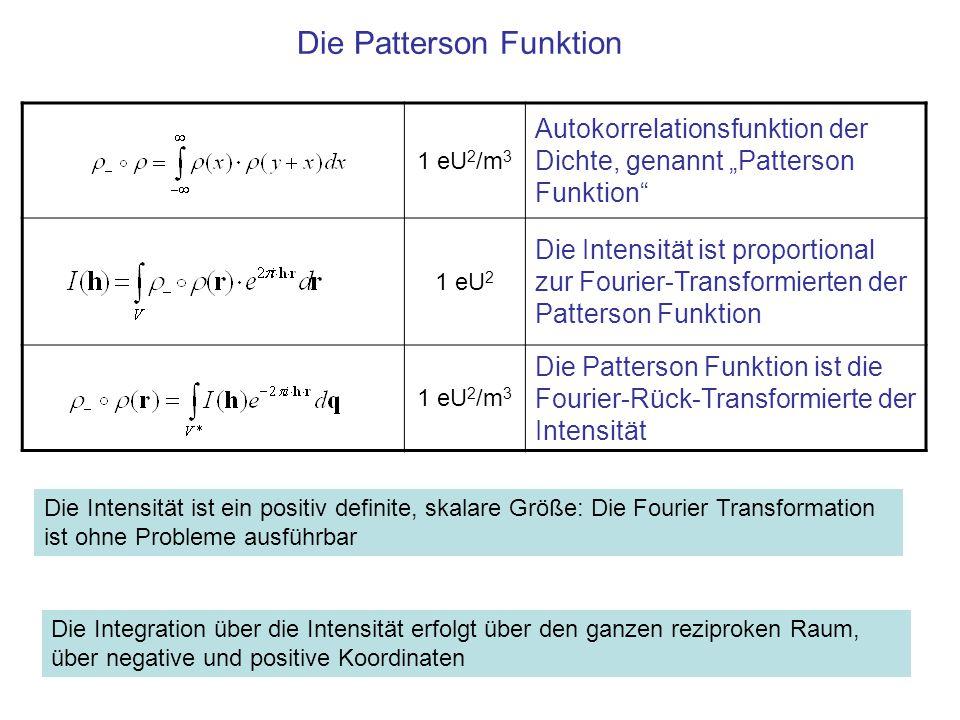 """1 eU 2 /m 3 Autokorrelationsfunktion der Dichte, genannt """"Patterson Funktion"""" 1 eU 2 Die Intensität ist proportional zur Fourier-Transformierten der P"""