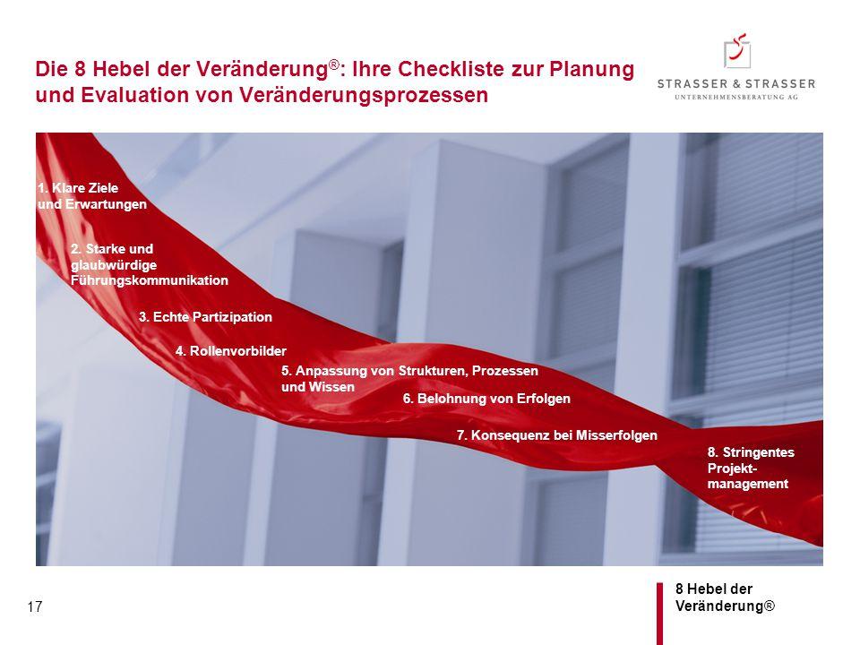 8 Hebel der Veränderung® 17 Die 8 Hebel der Veränderung ® : Ihre Checkliste zur Planung und Evaluation von Veränderungsprozessen 5. Anpassung von Stru