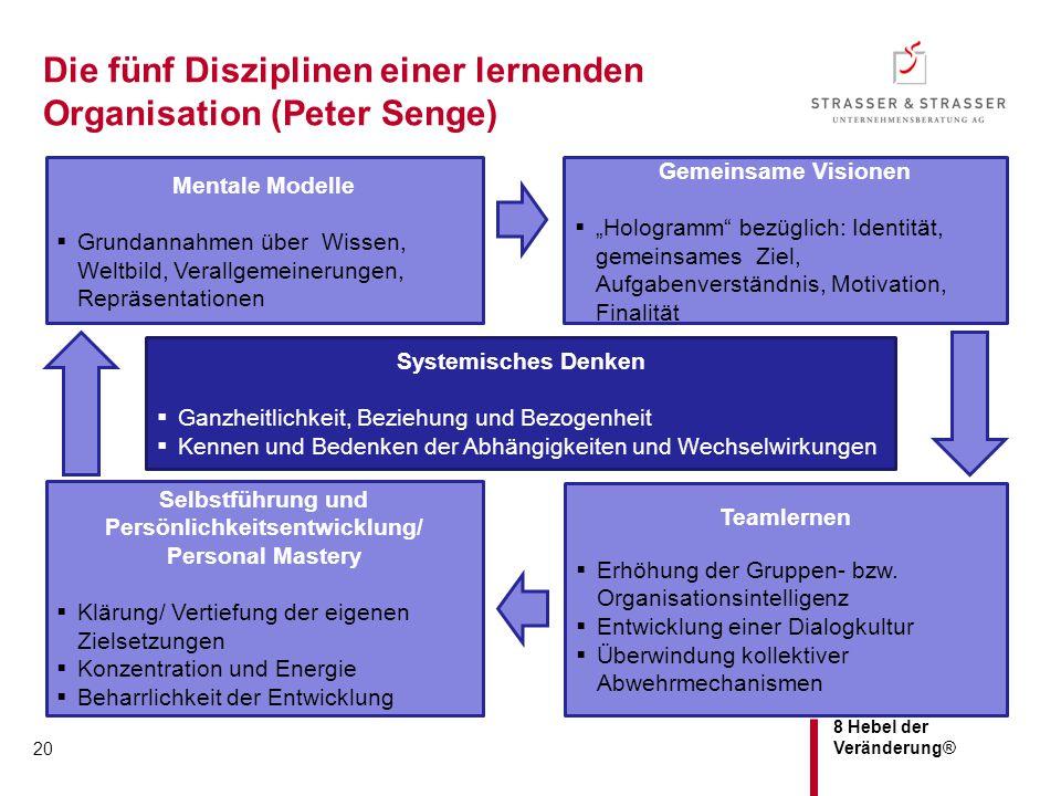 8 Hebel der Veränderung® Die fünf Disziplinen einer lernenden Organisation (Peter Senge) Mentale Modelle  Grundannahmen über Wissen, Weltbild, Verall
