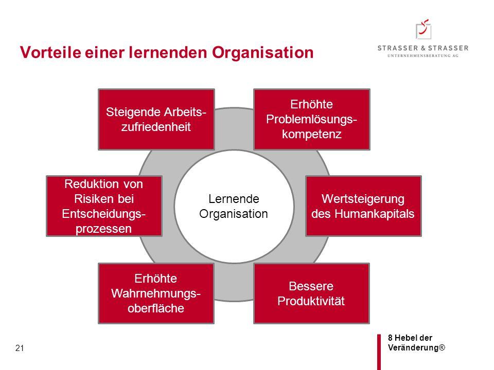 8 Hebel der Veränderung® Vorteile einer lernenden Organisation Lernende Organisation Erhöhte Problemlösungs- kompetenz Reduktion von Risiken bei Entsc