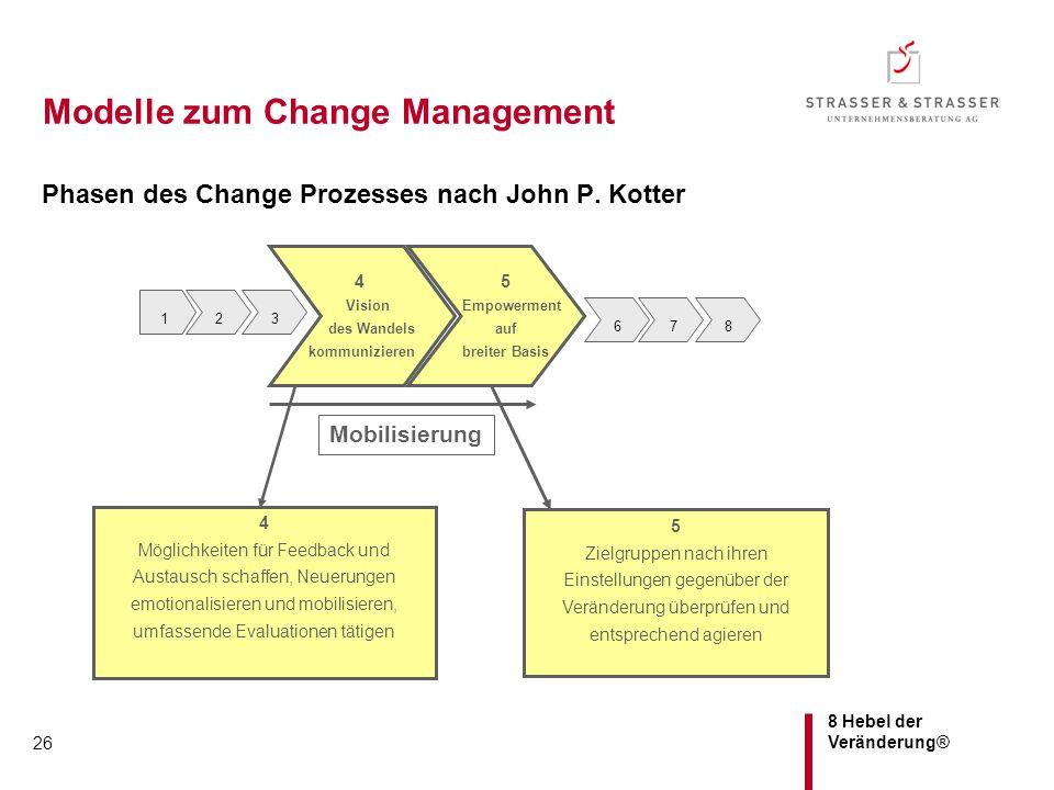 8 Hebel der Veränderung® 26 Modelle zum Change Management Phasen des Change Prozesses nach John P. Kotter 7 4 Vision des Wandels kommunizieren 5 Empow