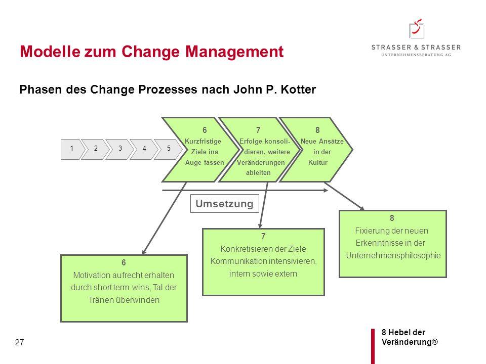 8 Hebel der Veränderung® 27 Modelle zum Change Management Phasen des Change Prozesses nach John P. Kotter 6 Kurzfristige Ziele ins Auge fassen 7 Erfol