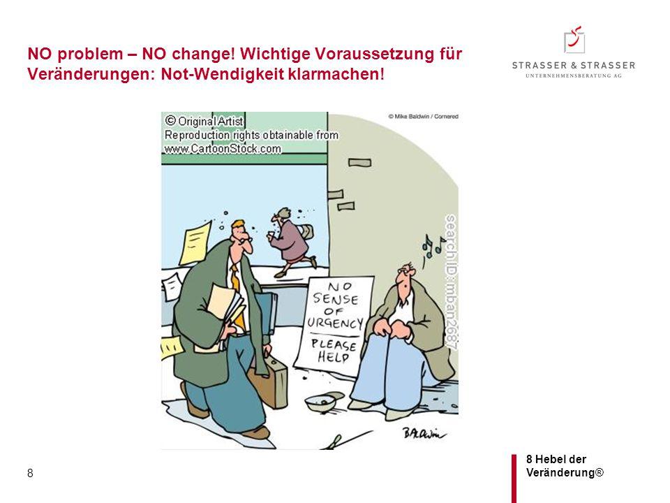 8 Hebel der Veränderung® NO problem – NO change! Wichtige Voraussetzung für Veränderungen: Not-Wendigkeit klarmachen! 8