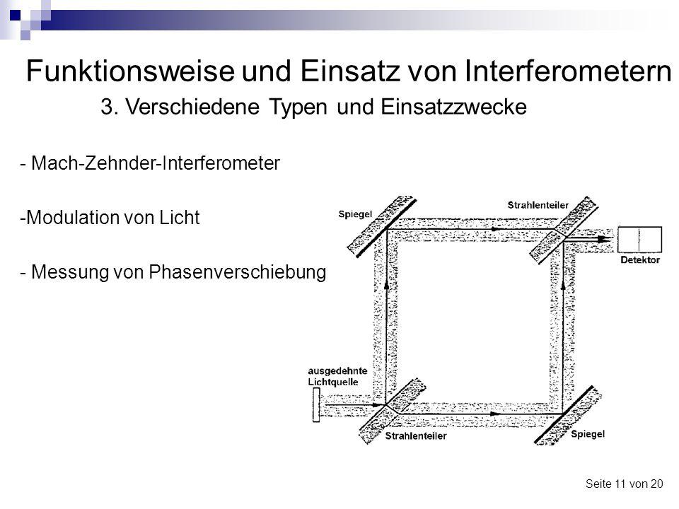 Funktionsweise und Einsatz von Interferometern - Mach-Zehnder-Interferometer -Modulation von Licht - Messung von Phasenverschiebung 3. Verschiedene Ty