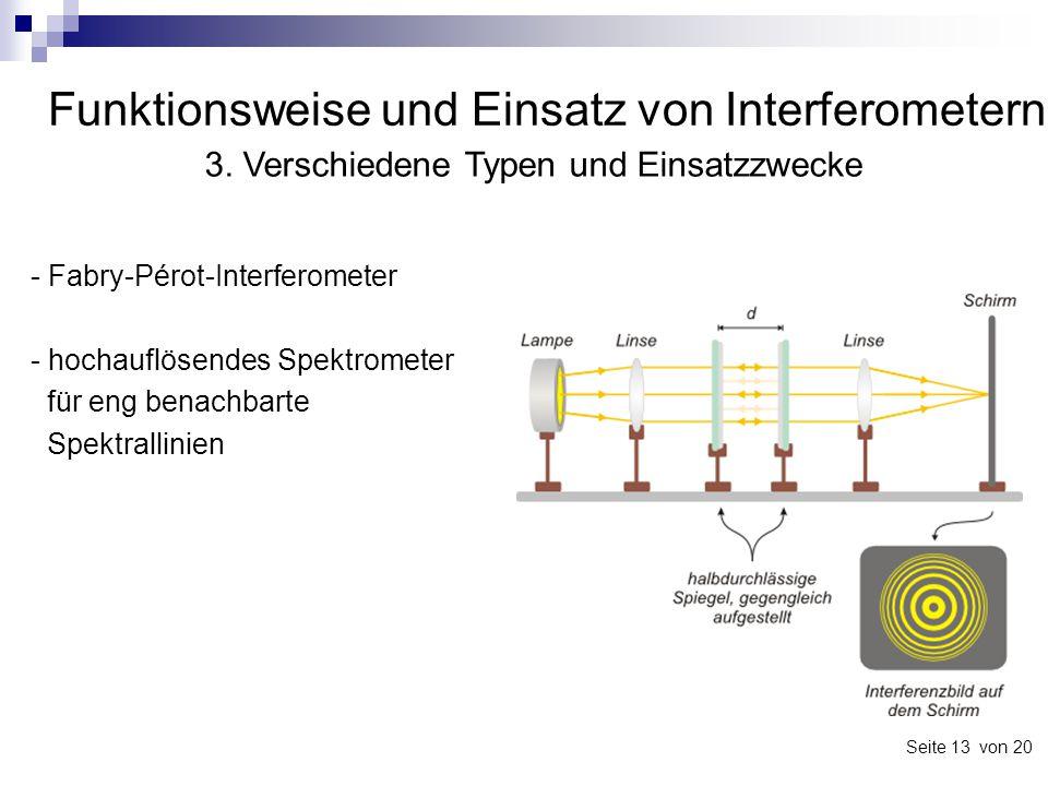 Funktionsweise und Einsatz von Interferometern - Fabry-Pérot-Interferometer - hochauflösendes Spektrometer für eng benachbarte Spektrallinien 3. Versc