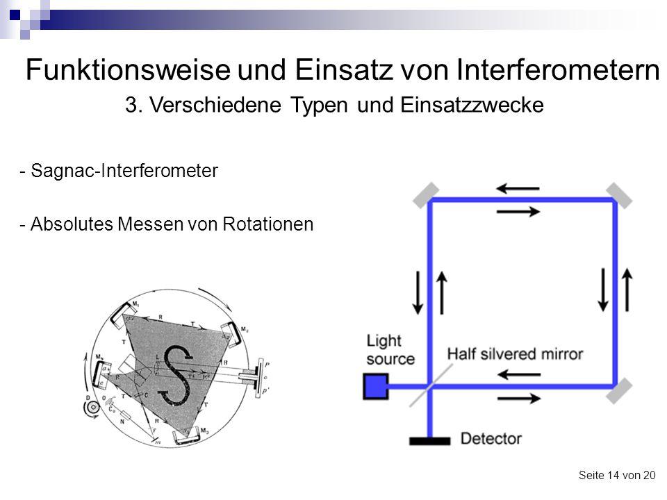 Funktionsweise und Einsatz von Interferometern - Sagnac-Interferometer - Absolutes Messen von Rotationen 3. Verschiedene Typen und Einsatzzwecke Seite