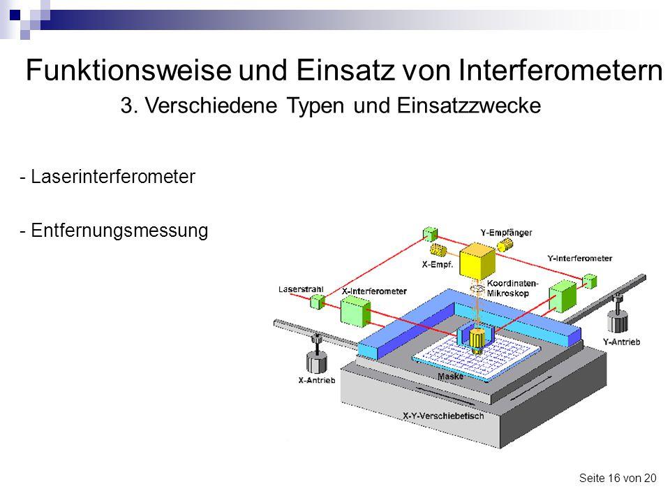 Funktionsweise und Einsatz von Interferometern - Laserinterferometer - Entfernungsmessung 3. Verschiedene Typen und Einsatzzwecke Seite 16 von 20