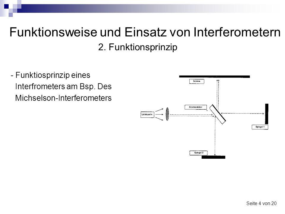 Funktionsweise und Einsatz von Interferometern - Lichtwelle wird in 2 Teile aufgeteilt - unterschiedlich lange Strecken - Phasenverschiebung - Interferenz bei Wiederzusammenführung 2.