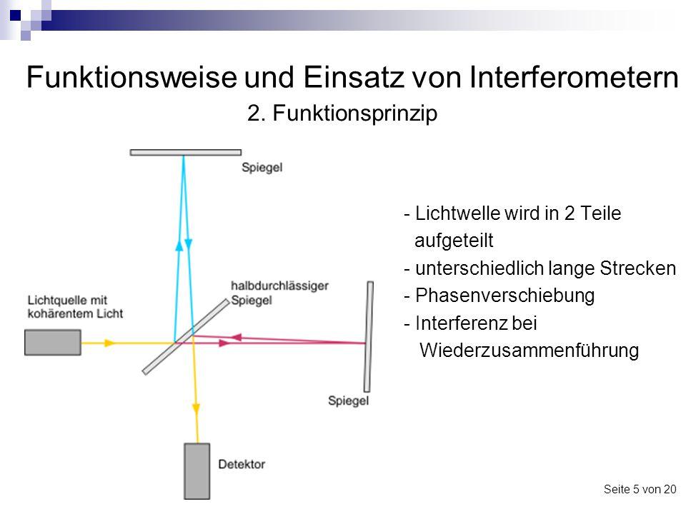 Funktionsweise und Einsatz von Interferometern - Lichtwelle wird in 2 Teile aufgeteilt - unterschiedlich lange Strecken - Phasenverschiebung - Interfe